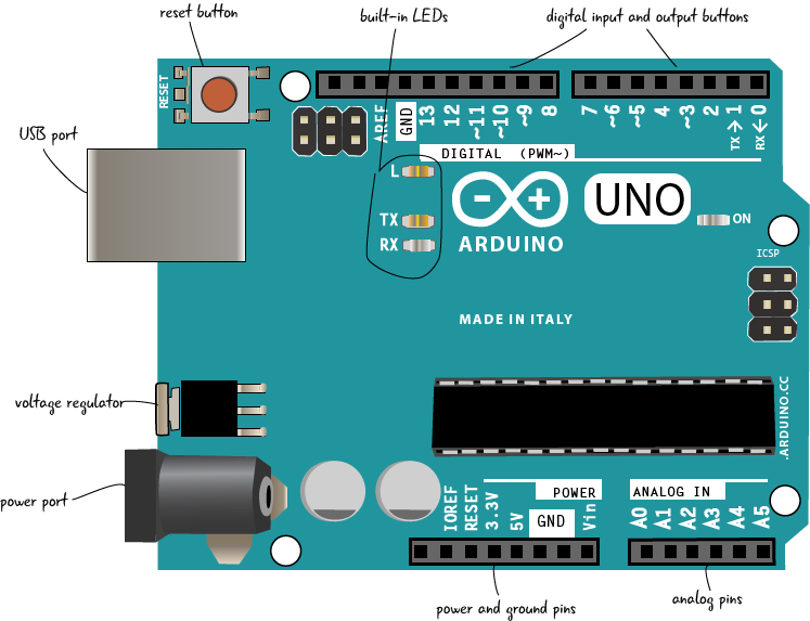 arduino parts diagram