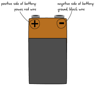 ch2-battery-labelled-01