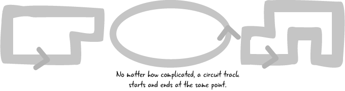 ch2-circuit-loops-arrows
