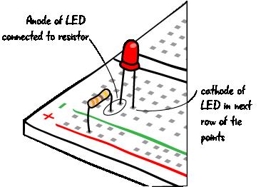 ch2-circuit-resistor-led-01