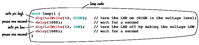 ch3-code-loop-complete-2-01