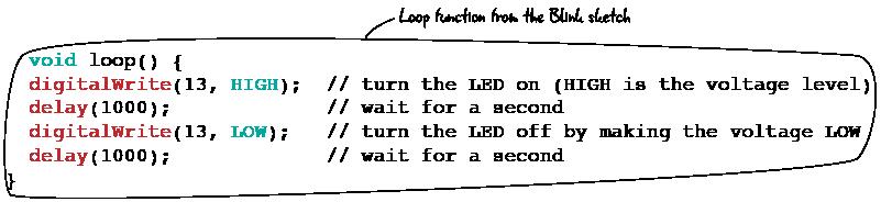 ch3-code-loop-complete-large-01