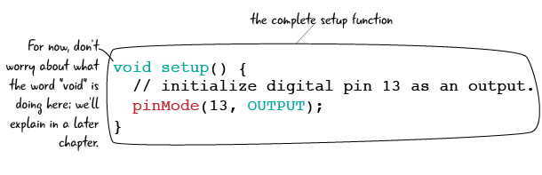 Chapter 3: setup() and loop() | Arduino to Go