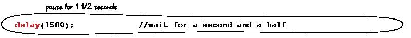 ch3-code-sos-delay-1500ms-01