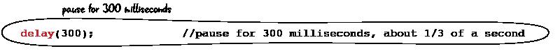 ch3-code-sos-delay-300ms-01
