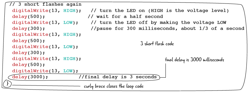 ch3-code-sos-loop-section3-01