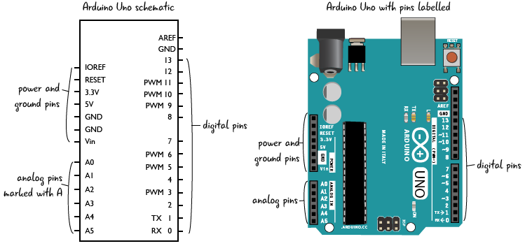 Chapter arduino schematic to go