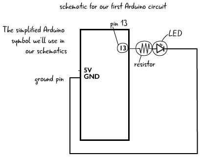 Chapter 3: Arduino schematic | Arduino to Go on ipad schematic, atmega328 schematic, msp430 schematic, breadboard schematic, apple schematic, pcb schematic, shields schematic, wireless schematic, audio schematic, robot schematic, wiring schematic, iphone schematic, atmega32u4 schematic, servo schematic,