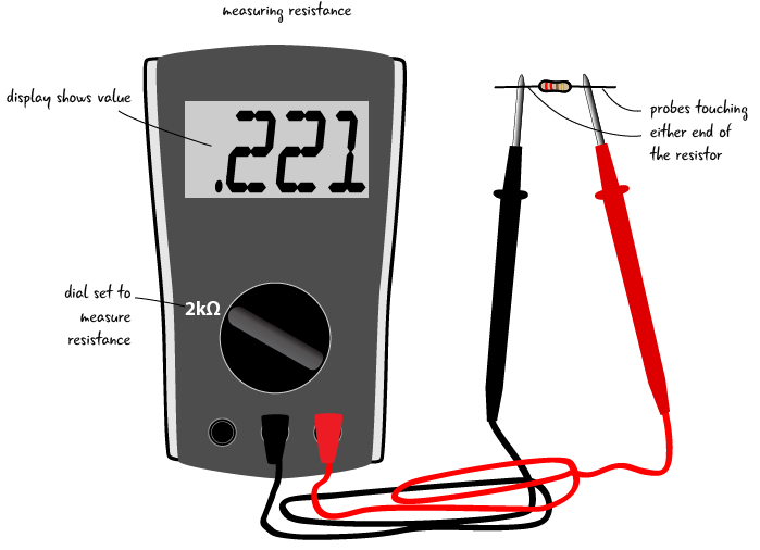 ch4-metering-resistance-large-01