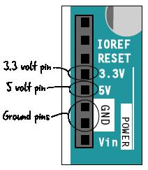ch4-uno-detail-powerpins-01