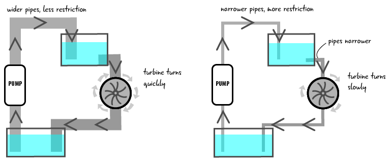ch4-water-model-resistance-01