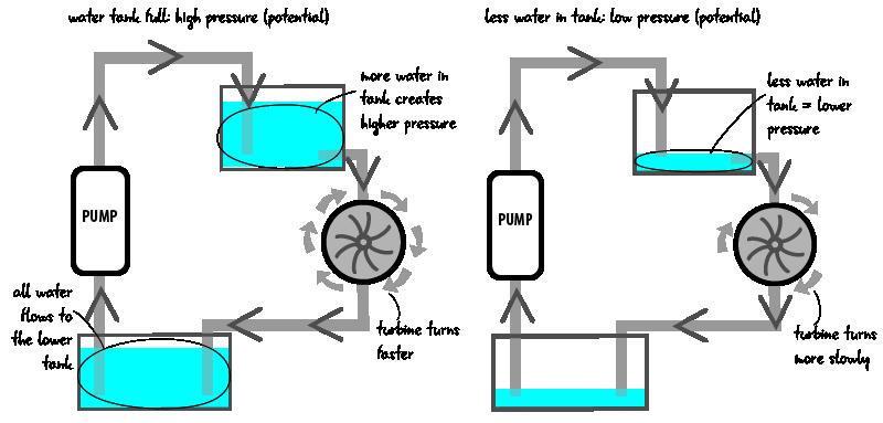 ch4-water-model-voltage-01