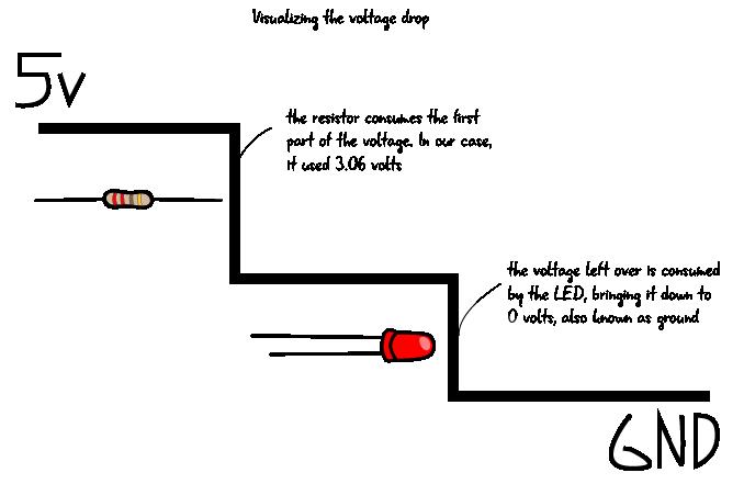 ch4-voltage-drop-01