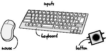 ch5-inputs-01