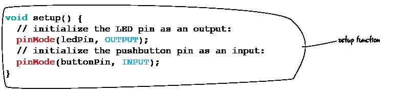 ch5-setup-button-code-01