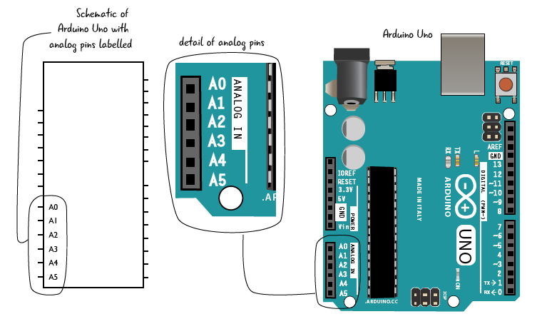 Data logger with arduino