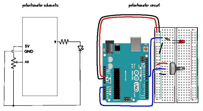 Chapter 6: Analog Values | Arduino to Go