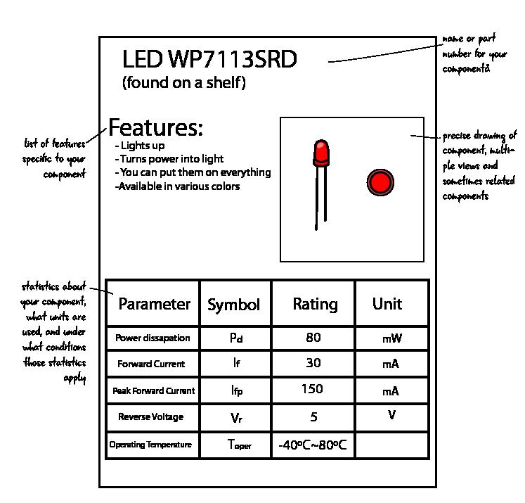 dataSheet-labelled-01