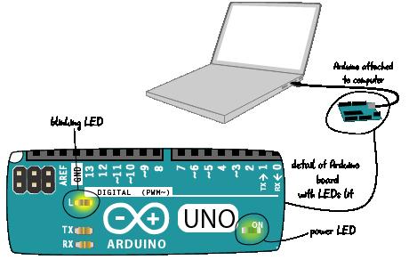 detail-leds-laptop-arudino-01