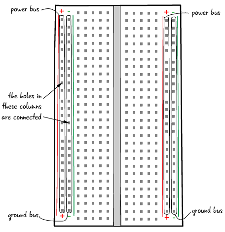 ch-2-breadboard-top-labelled-01