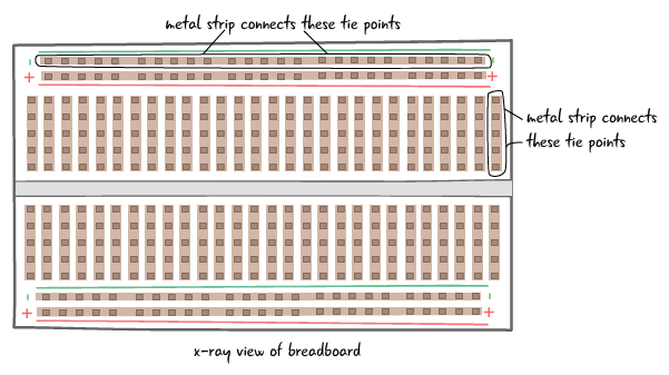 ch2-breadboard-x-ray-labelled-01