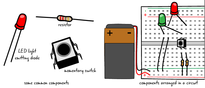 ch2-components-loose-circuit-01