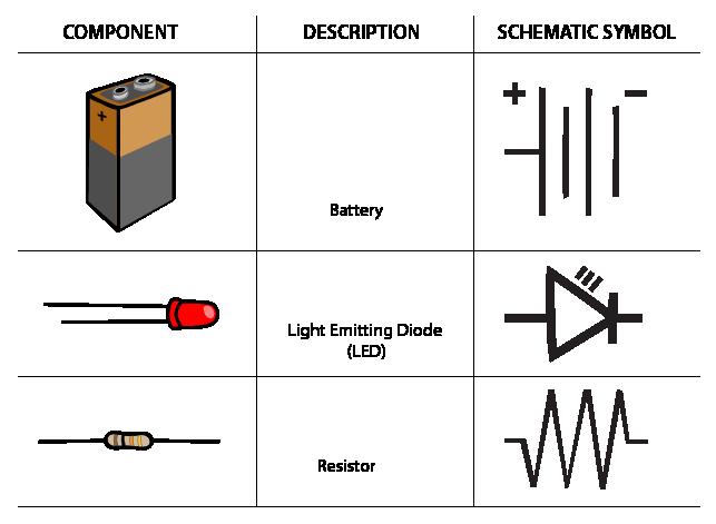 images?q=tbn:ANd9GcQh_l3eQ5xwiPy07kGEXjmjgmBKBRB7H2mRxCGhv1tFWg5c_mWT Circuit Diagram Symbol For Battery