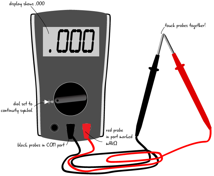 ch2-meter-continuity-large-01
