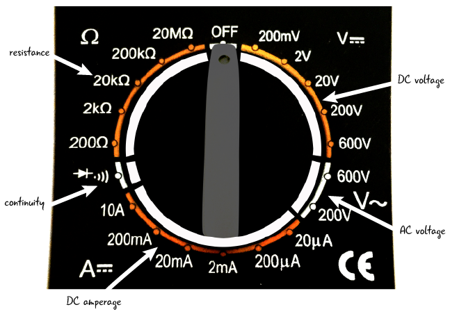 ch2-meter-dial-labelled-01