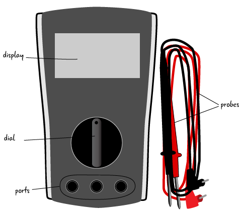 ch2-meter-probes-not connected-01