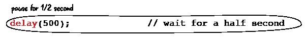 ch3-code-sos-delay-line2-01