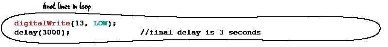 ch3-code-sos-loop-final-lines-01