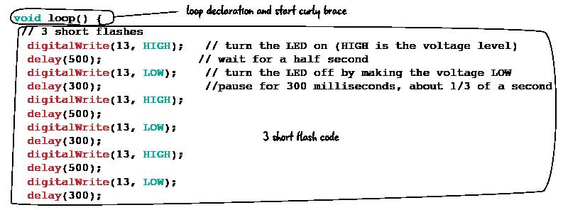 ch3-code-sos-loop-section1-01