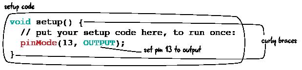 ch3-code-sos-setup-complete-01