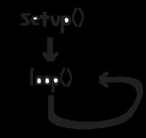 ch3-program_flowchart-large-01