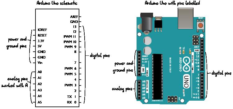 ch3-schematic-arduino-compare-01