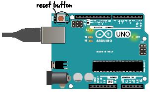 ch3-uno-reset-button-01