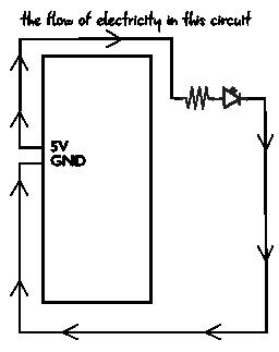 ch4-circuit-basic-schematic-arrows-01