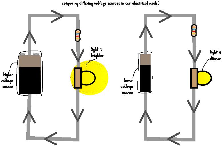 ch4-compare-voltage-source-01