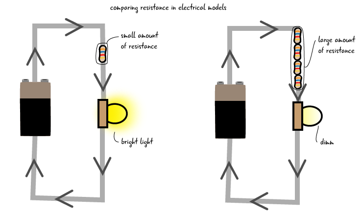 ch4-electrical-model-resistance-01