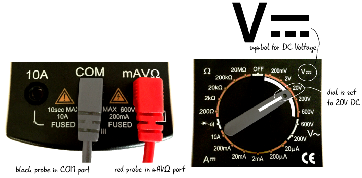 ch4-meter-ports-voltage-dial-01
