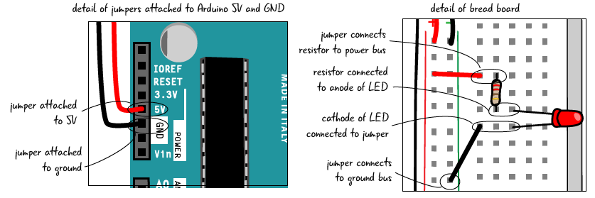 ch4-uno-board-details-labelled-01
