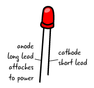 intro-red-lead-labelled-01
