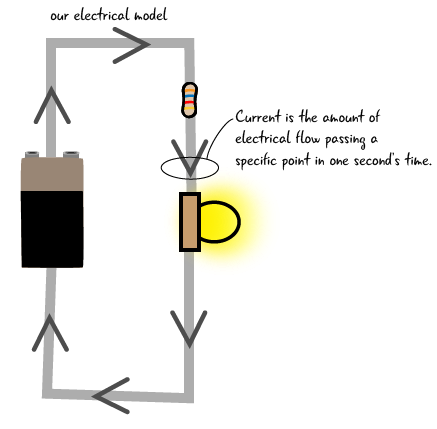 ch4-current-electrical-model-01