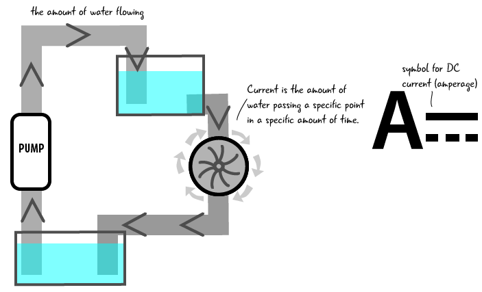 ch4-current-water-model-symbol-01