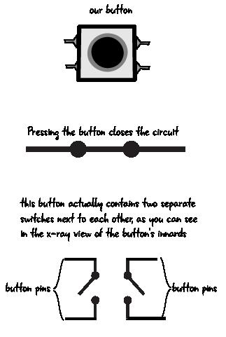 ch5-button-pins-schematic-01