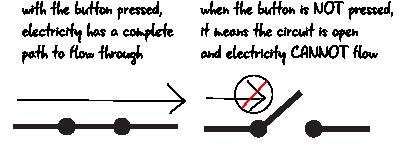 ch5-button-schematic-open-closed-01