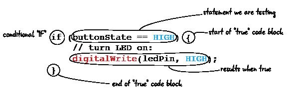 ch5-code-if-statement-2-01