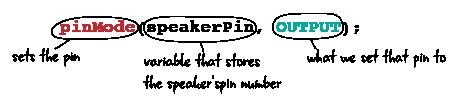 ch5-code-pinmode-speakerpin-labelled-01
