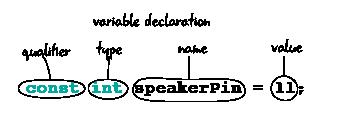 ch5-const-speakerpin-labelled-2-01